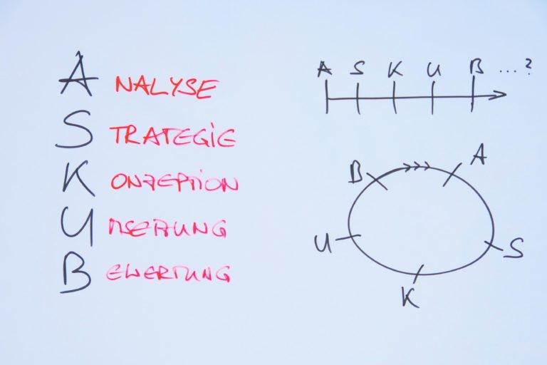 #askub #coach #coaching #kommunikation #workshop #jwk_com #marketingfürkmu #onlinemarketing #contentmarketing #wackerfabrik - Analyse, Strategie, Konzeption, Umsetzung, Bewertung